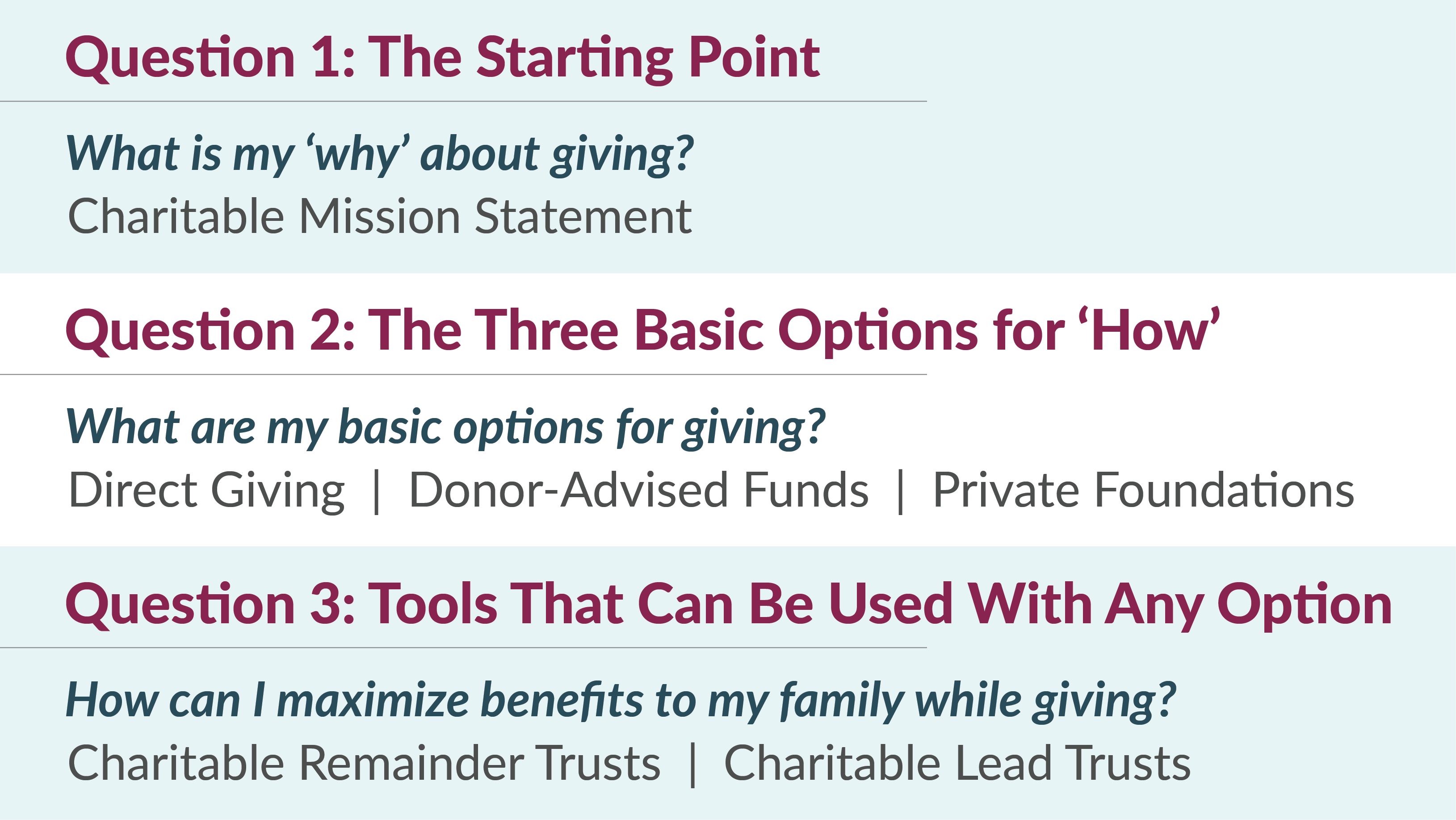 Charitable Giving Series - Start with Why